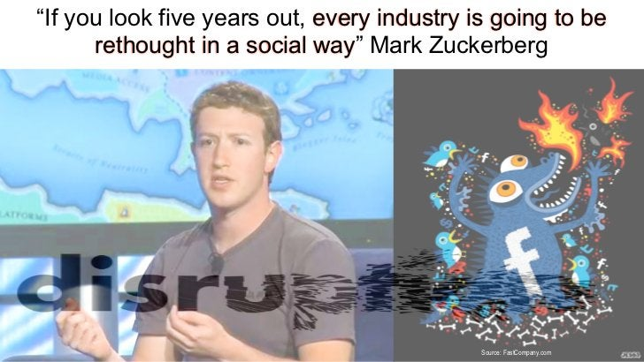 """""""If you look five years out, every industry is going to be      rethought in a social way"""" Mark Zuckerberg                ..."""