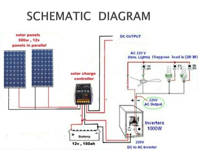 installation of grid solar panel of electrical department rh slideshare net