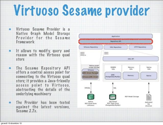 Virtuoso Sesame provider Virtuoso Sesame Provider is a Nat i ve Graph Model Storage Pro v ide r f or t h e Se s ame Framew...