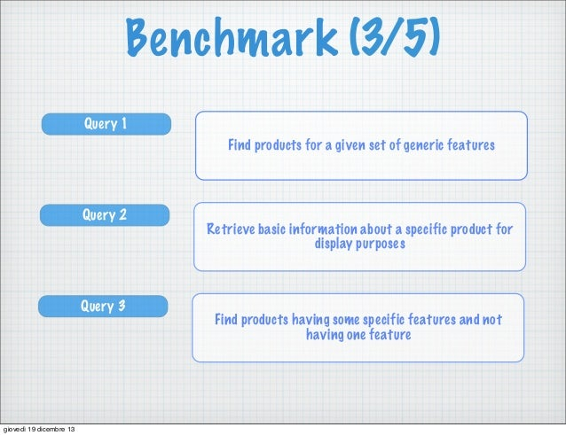 Benchmark (3/5) Query 1 Find products for a given set of generic features  Query 2  Query 3  giovedì 19 dicembre 13  Retri...