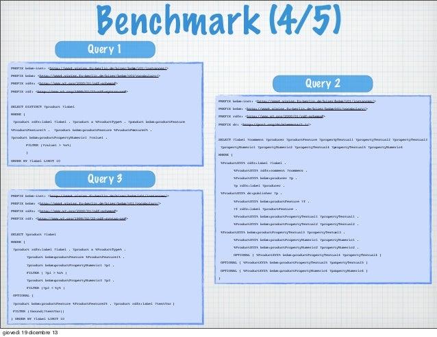 Benchmark (4/5) Query 1 PREFIX bsbm-inst: <http://www4.wiwiss.fu-berlin.de/bizer/bsbm/v01/instances/> PREFIX bsbm: <http:/...