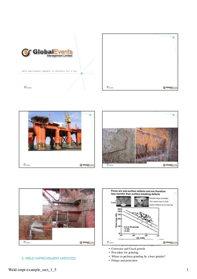 Weld-impr-example_sect_1_5 1 LIFE TIME EXTENSION AND INTEGRITY OF OFFSHORE STRUCTURES 5_WELD IMPROVEMENT METHODS Why and H...