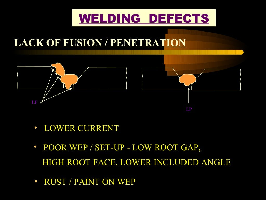 Weld Defects Welding Diagram