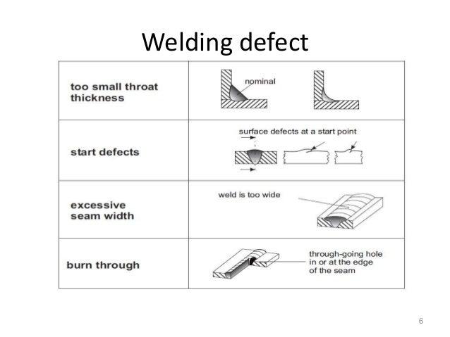 welding defects diagram wiring diagram experts