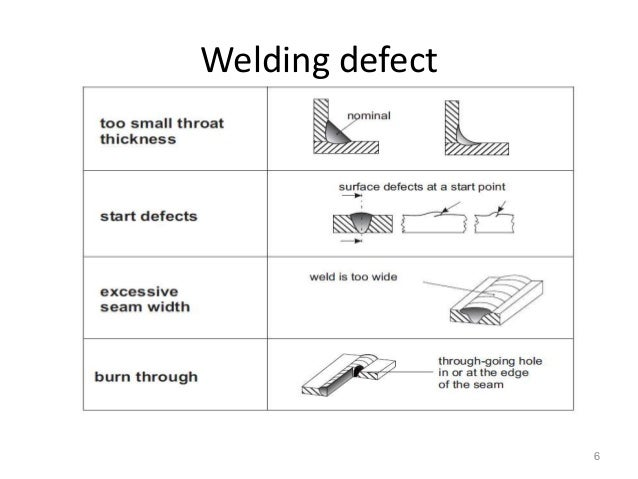 weld defects and discontinuities Weld Defect Chart