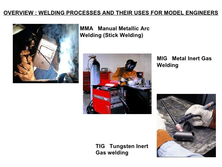 OVERVIEW : WELDING PROCESSES AND THEIR USES FOR MODEL ENGINEERS   MMA  Manual Metallic Arc Welding (Stick Welding)   MIG  ...