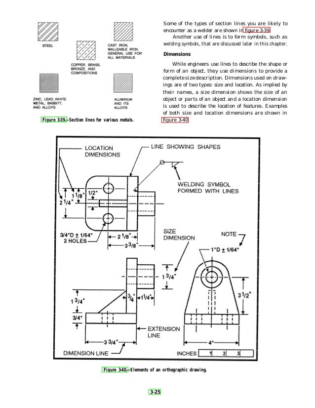 welding, wiring diagram