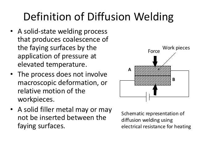 Weld Distortion | Lincoln Electric