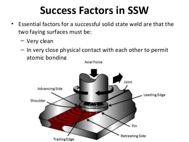 Welding - Wikipedia