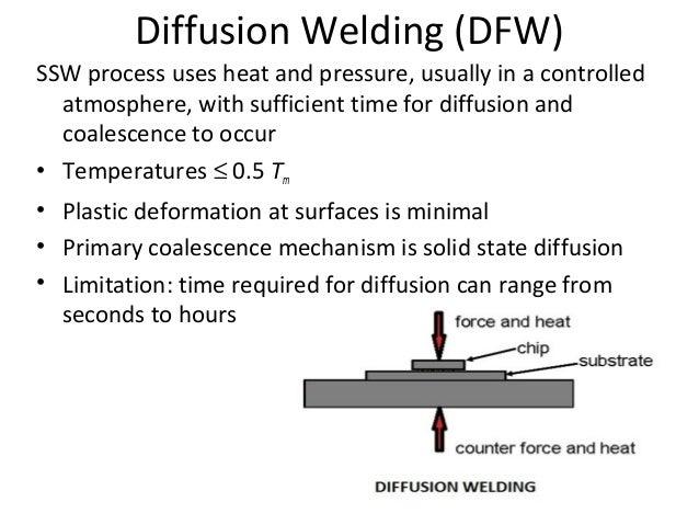 advanced welding technology rh slideshare net Welding Positions Friction Welding Process