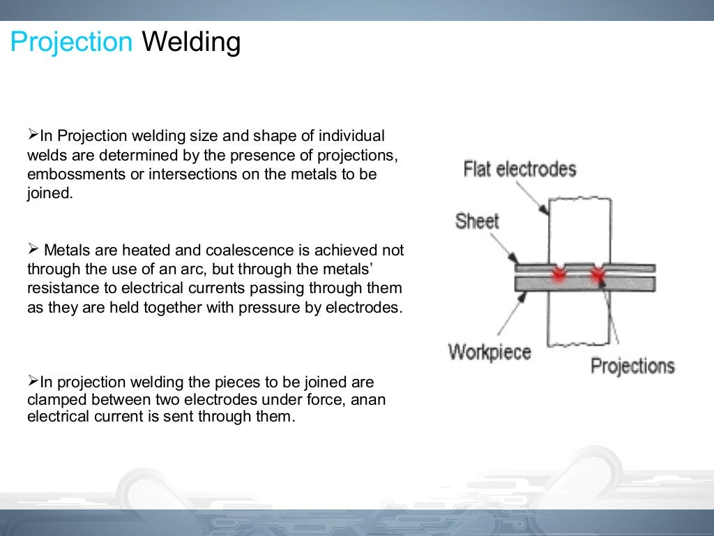 Spot And Projection Welding Resistance Diagram