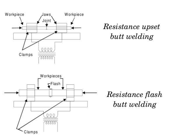Welding resistance projection welding 22 resistance upset ccuart Images