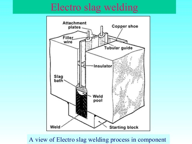 weldingver, wiring diagram