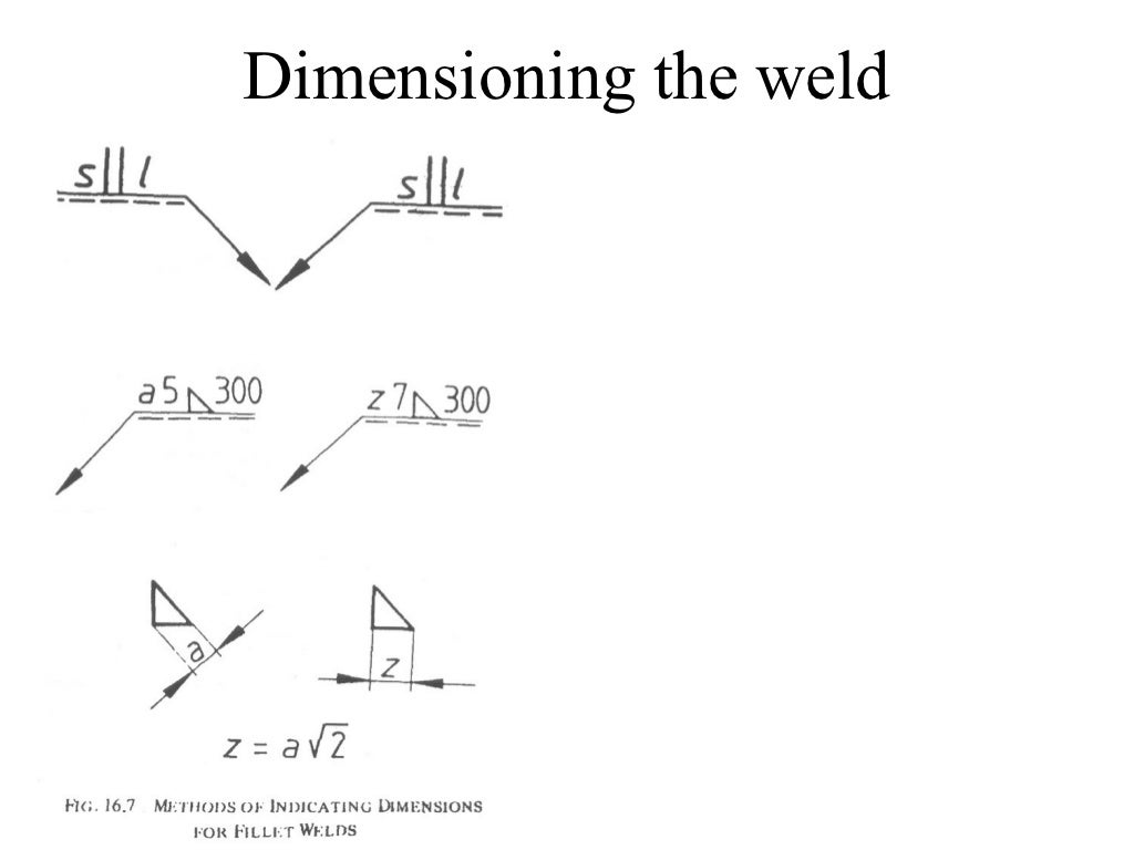 Welding symbols meaning choice image symbol and sign ideas weld symbols and meaning fios wiring diagram process flow diagram ppt welding symbols powerpoint presentation megaphone buycottarizona Images