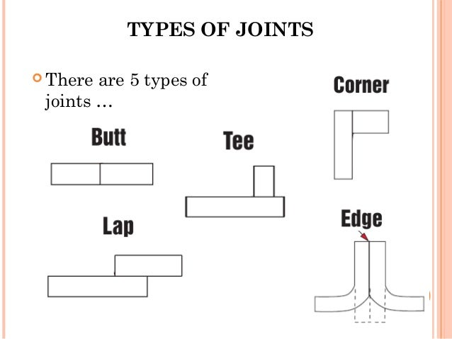 welding defects8 types of joints  there are 5 types of joints \u2026