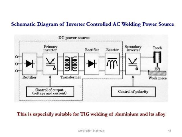 Welding Block Diagram - Machine Repair Manual on
