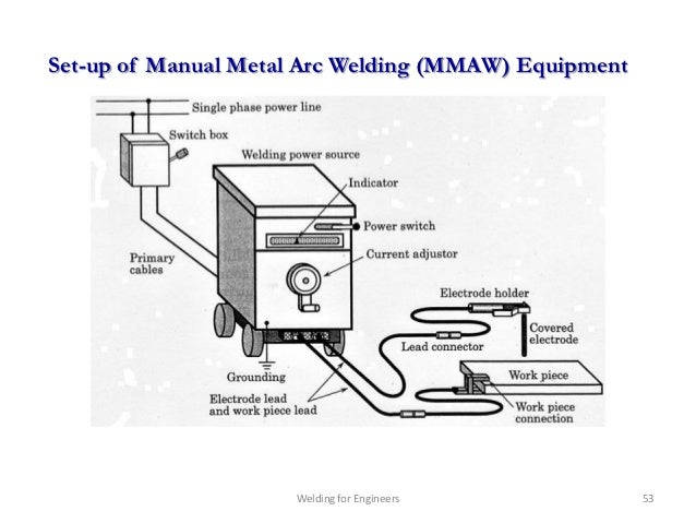 welding set diagram wiring diagramwelding set diagram wiring diagrams thewelding set diagram wiring diagram tutorial welding set diagram