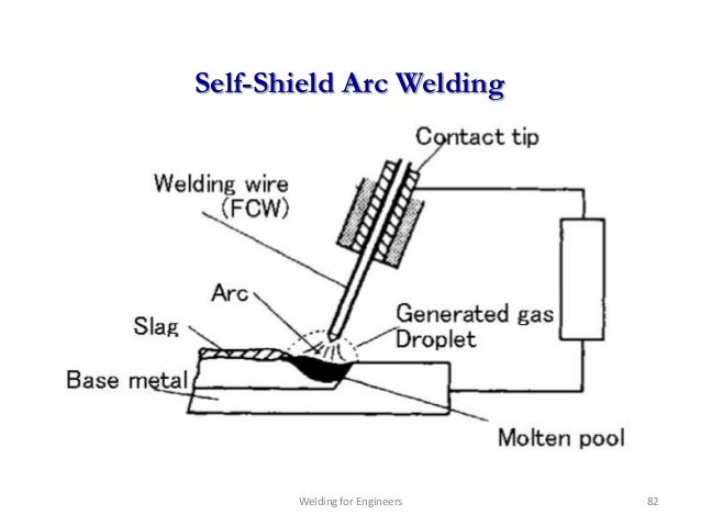 welding for engineers chapter, wiring diagram
