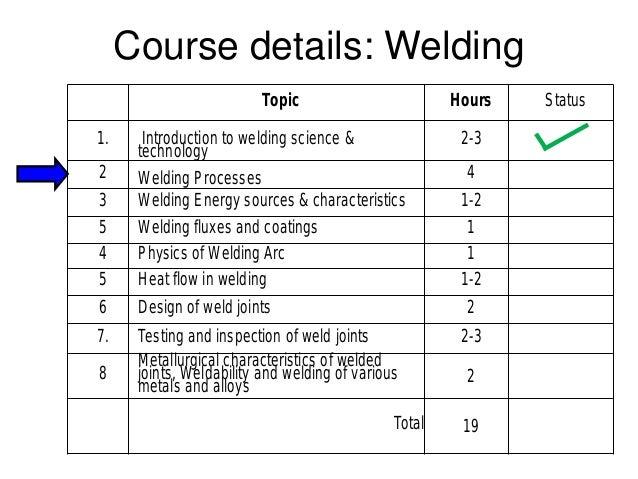 Welding class is...