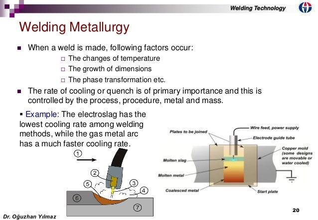 welding metallurgy Fundamentals of welding inspection 3: fundamentals of metallurgy by aws and a great selection of similar used, new and collectible books available now.