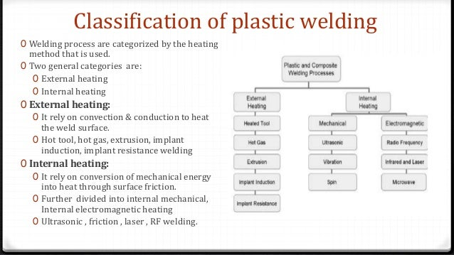 7 Plastic Welding Safety Tips | Safety Precautions Checklist - Plastic Welding Equipment plastic welding process
