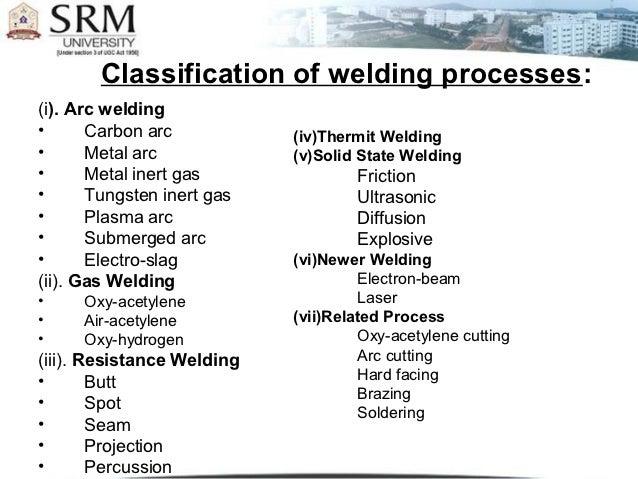 4 Popular Types of Welding Procedures list of welding processes