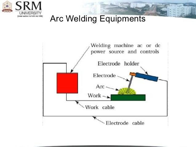 Principles of arc welding [substech].