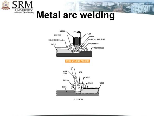 Ppt – arc welding electrodes powerpoint presentation   free to.