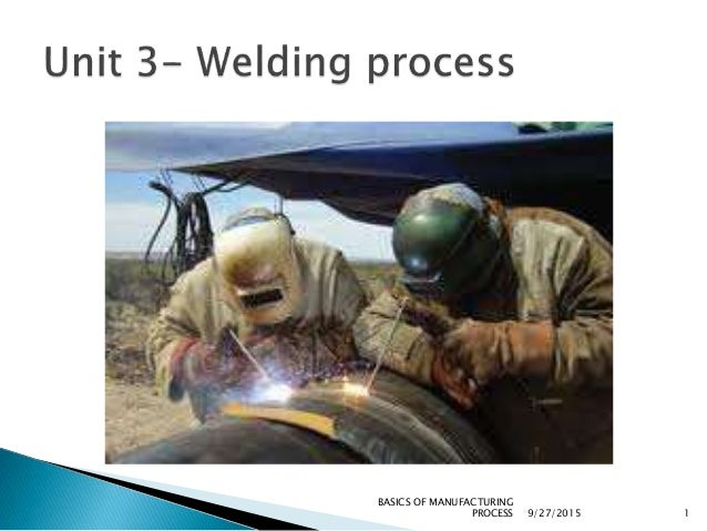 9/27/2015 BASICS OF MANUFACTURING PROCESS 1