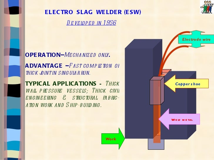 welding process, wiring diagram