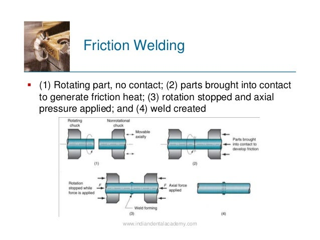 AWS-WHB-3.9 Welding Handbook 9th Edition, Volume 3 - Welding Processes, Part 2 welding processes part 2