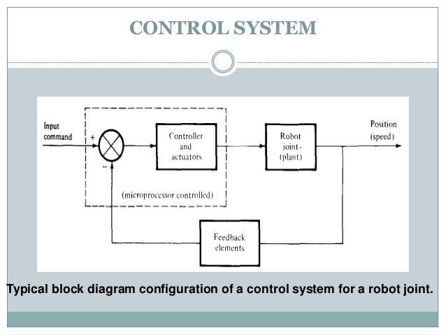 welding block diagram wiring diagram m6  arc welding block diagram #14