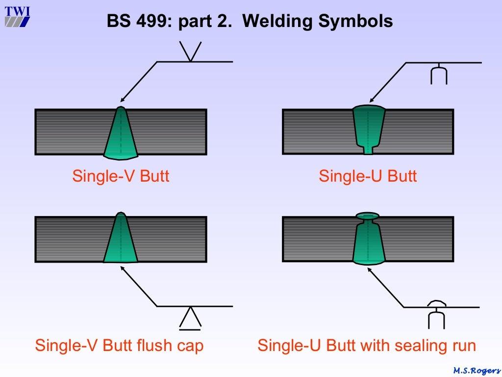 Square weld symbol choice image symbol and sign ideas welding symbol buycottarizona choice image buycottarizona Images