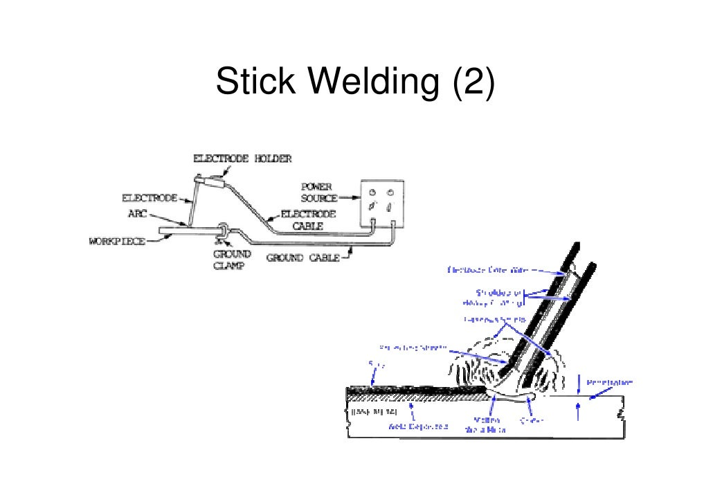 welding techniques overview