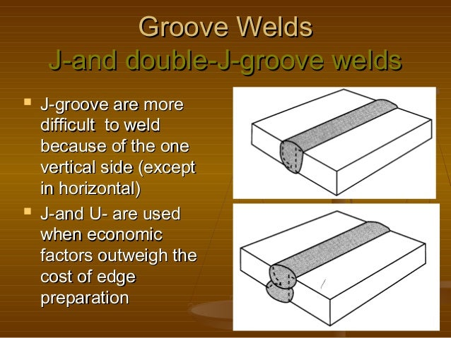 9 Basic Steps to Reading Welding Symbols for Groove Welds