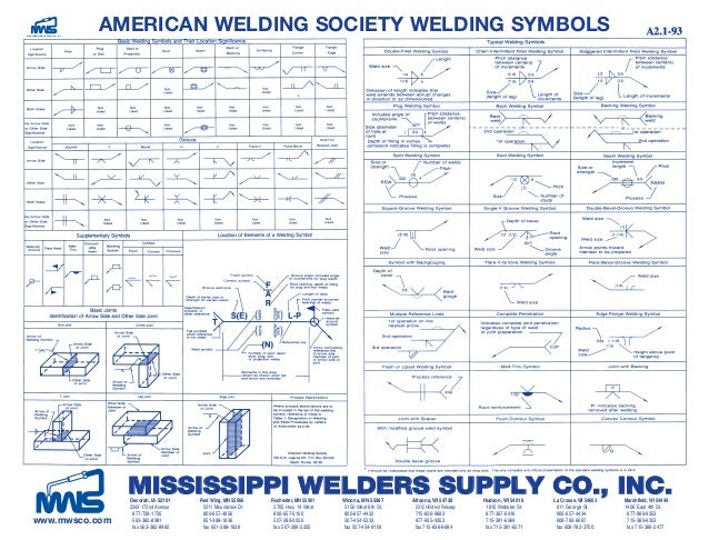 Weld Symbolsproof
