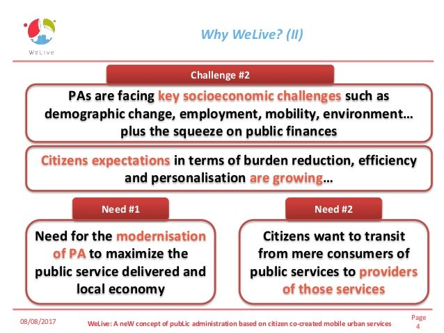 Page 4WeLive: A neW concept of pubLic administration based on citizen co-created mobile urban services Why WeLive? (II) 08...
