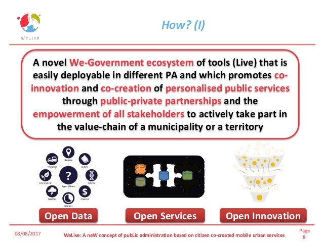 Page 8WeLive: A neW concept of pubLic administration based on citizen co-created mobile urban services How? (I) 08/08/2017...