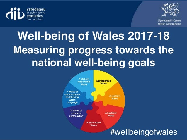 Measuring progress towards the national well-being goals #wellbeingofwales Well-being of Wales 2017-18