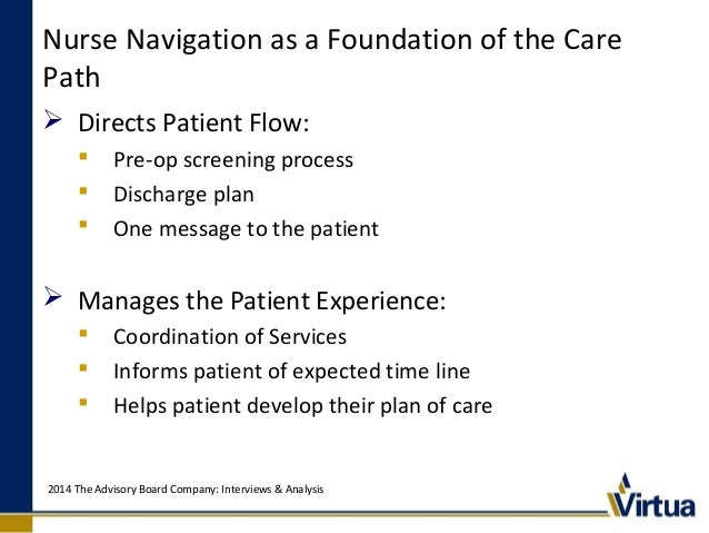 Our Journey: Nurse Navigation  Traditional model  Pilot started in 2010, navigated our 2nd highest volume joint replacem...