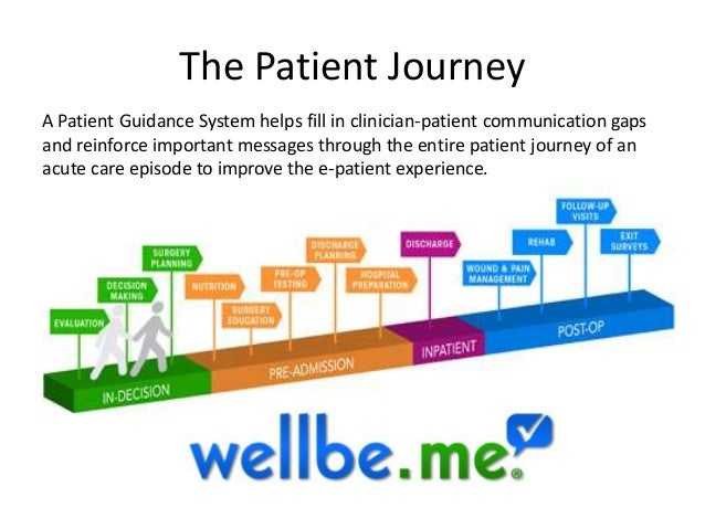 The Patient Journey A Patient Guidance System helps fill in clinician-patient communication gaps and reinforce important m...