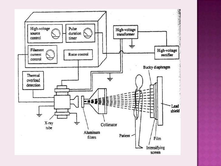 x ray generator circuit diagram