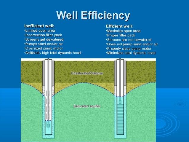 Well Design: Design Of High Capacity Energy Efficient Wells