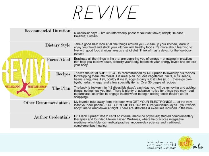 REVIVERecommended Duration     6 weeks/42 days – broken into weekly phases: Nourish; Move; Adapt; Release;                ...