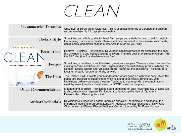 CLEANRecommended Duration     One, Two or Three Week Cleanses – its your choice in terms of duration; the optimal         ...