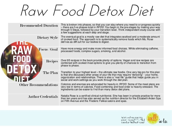 Raw Food Detox DietRecommended Duration     This is broken into phases, so that you can stay where you need to or progress...