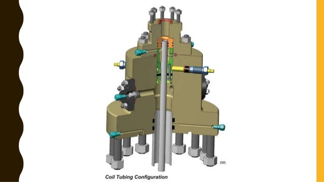 Wellhead And Christmas Tree Components, Functions And More