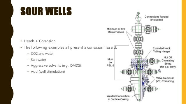 Wellhead And Christmas Tree Components Functions And More