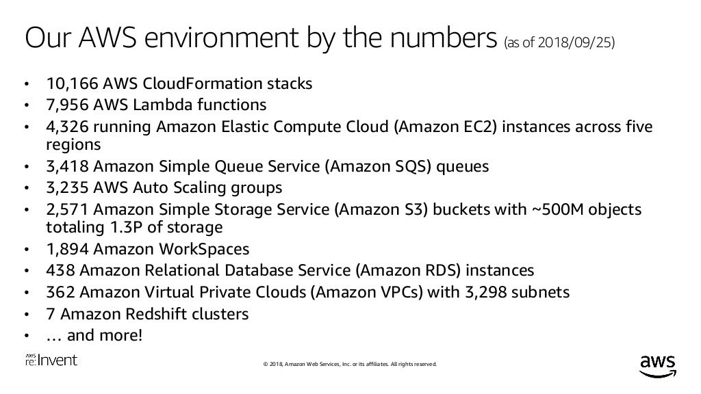 © 2018, Amazon Web Services, Inc. or its affiliates. All rights reserved. Managing 10,000 Stacks Infrastructure as code vi...