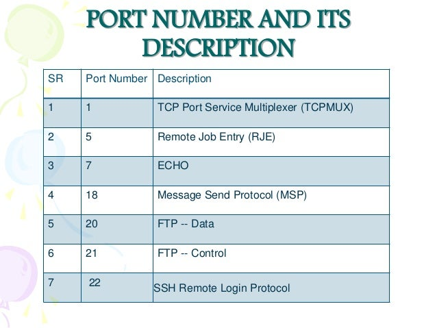 well known protocols port numbers